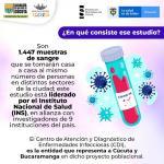 En Cúcuta casi mil quinientas muestras de sangre para proyecto seroprevalencia del Covid19